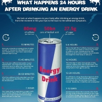 What happens to your body 24 hours after drinking Red Bull | Daily Mail Online